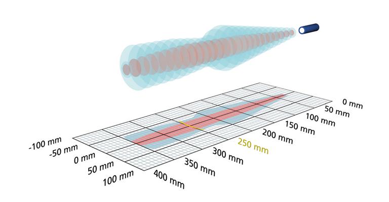 Microsonic MIC+ Ultrasonic Sensors